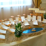 tableau spiaggia glam-events